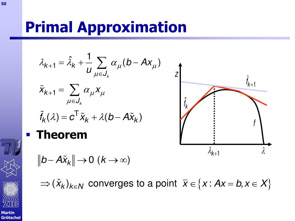 Primal Approximation