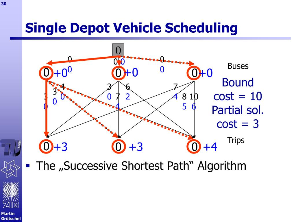 Single Depot Vehicle Scheduling