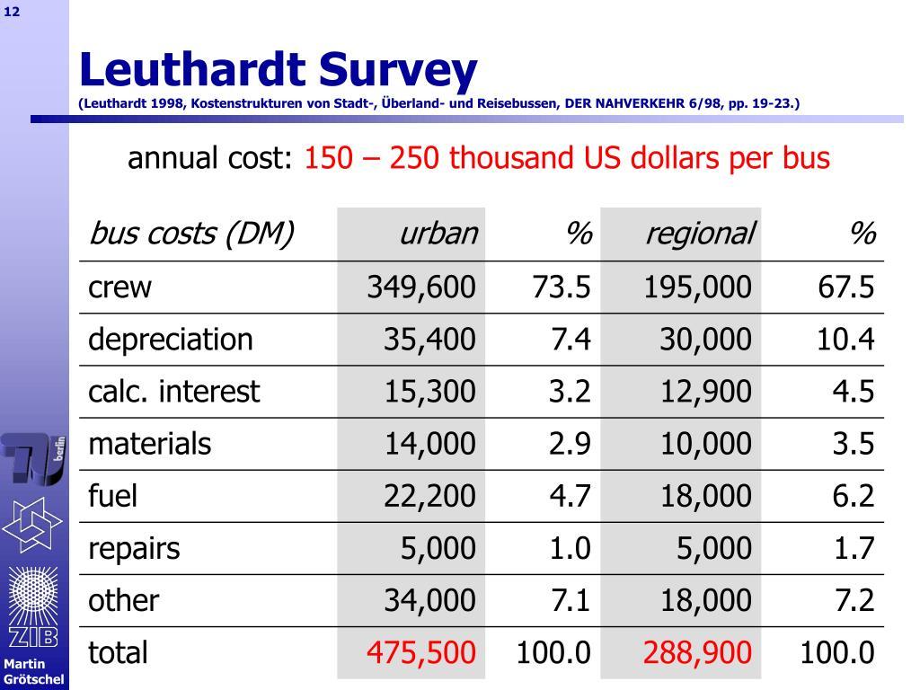 Leuthardt Survey