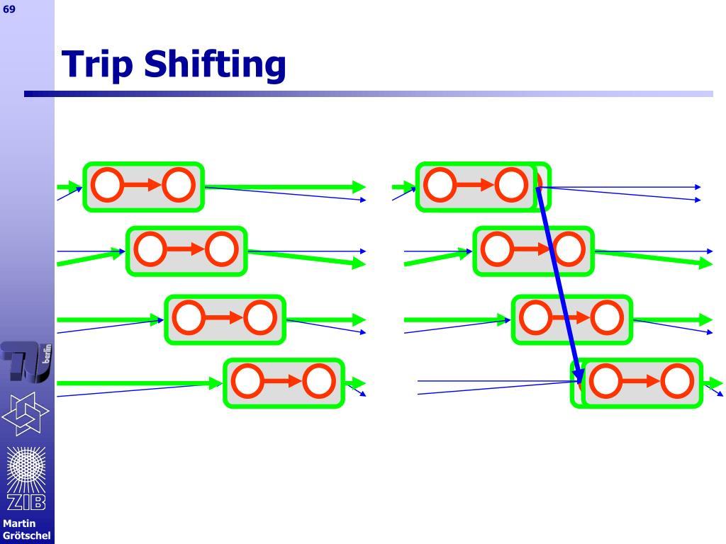Trip Shifting