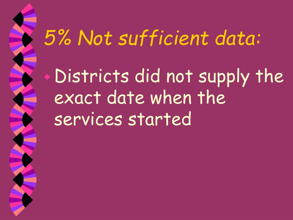 5% Not sufficient data: