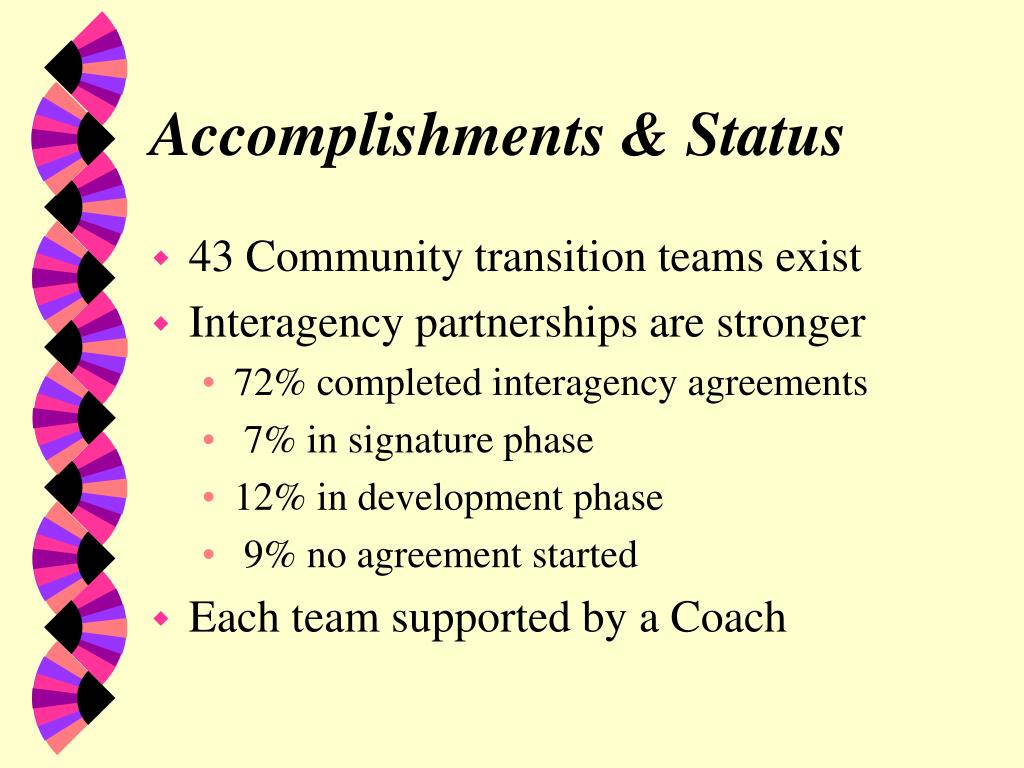 Accomplishments & Status