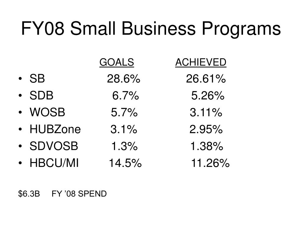 FY08 Small Business Programs