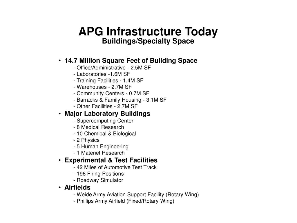 APG Infrastructure Today