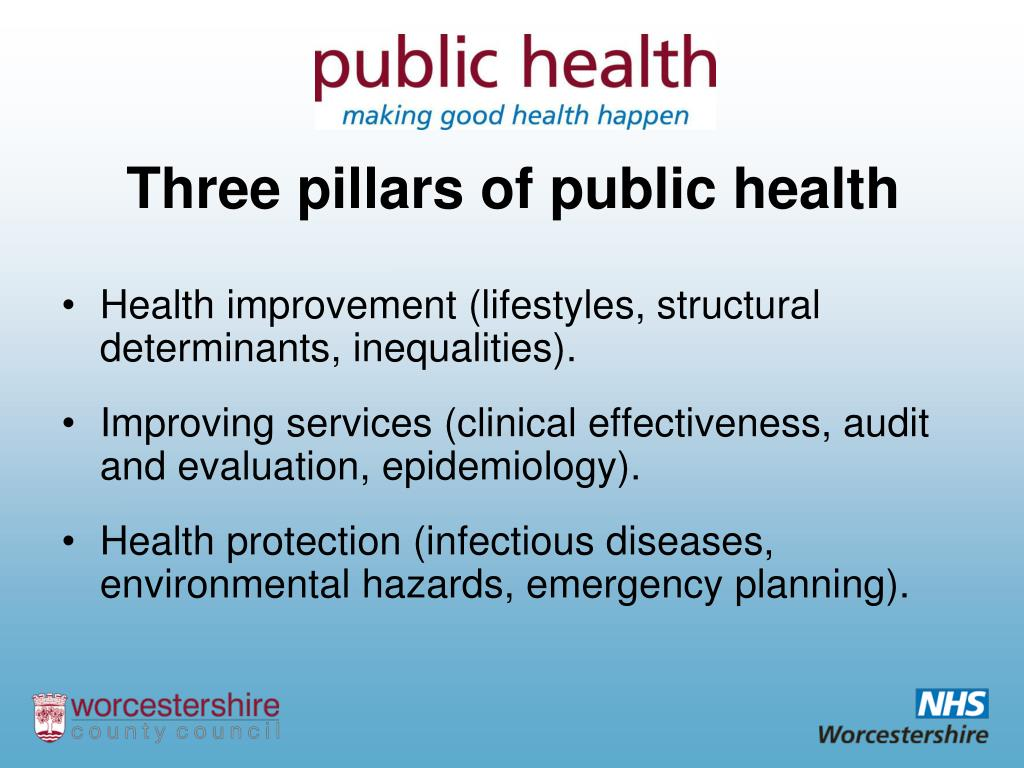 Health improvement (lifestyles, structural determinants, inequalities).