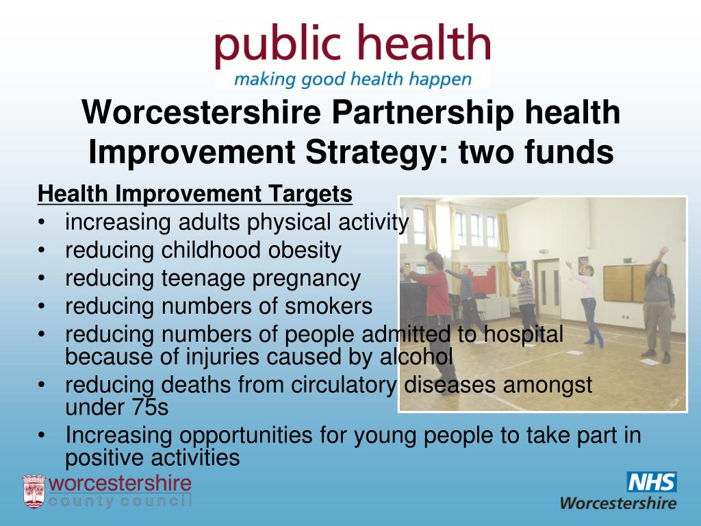 Health Improvement Targets