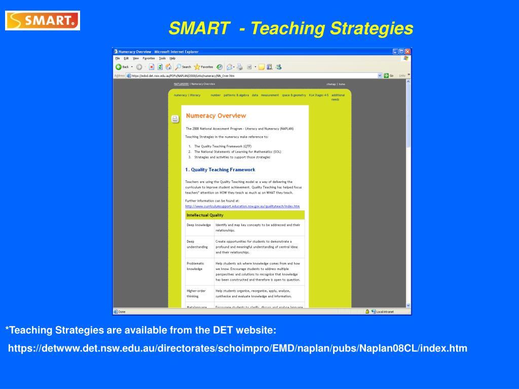 SMART  - Teaching Strategies