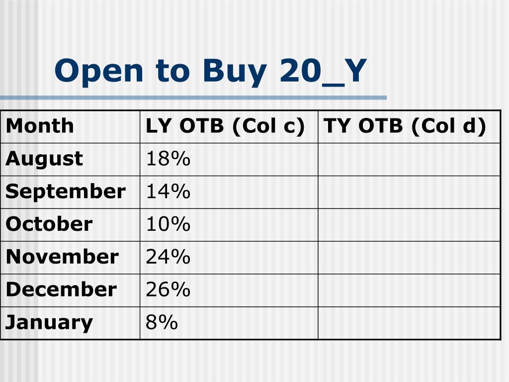 Open to Buy 20_Y
