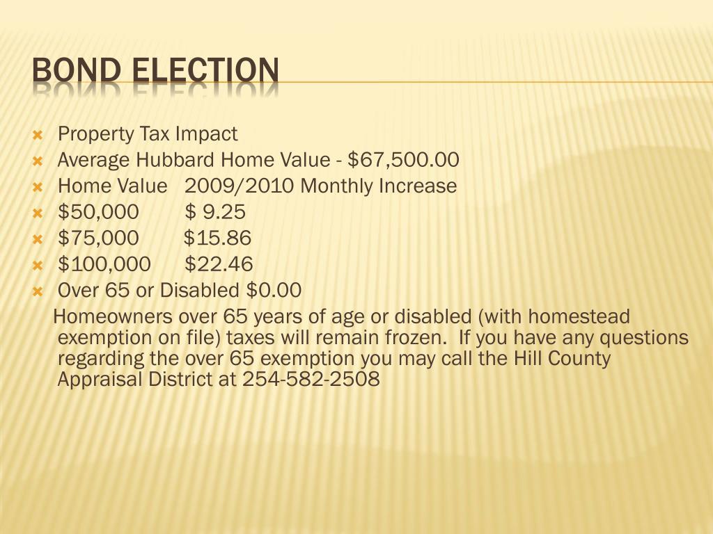 Property Tax Impact