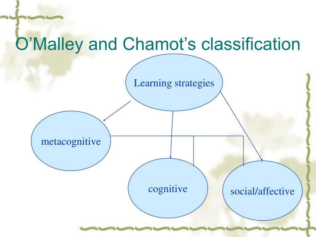O'Malley and Chamot's classification