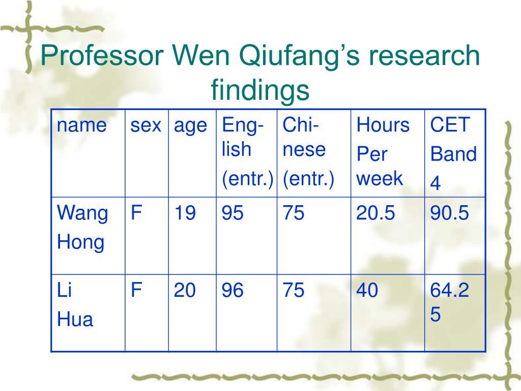 Professor Wen Qiufang's research findings