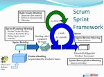 scrum sprint framework