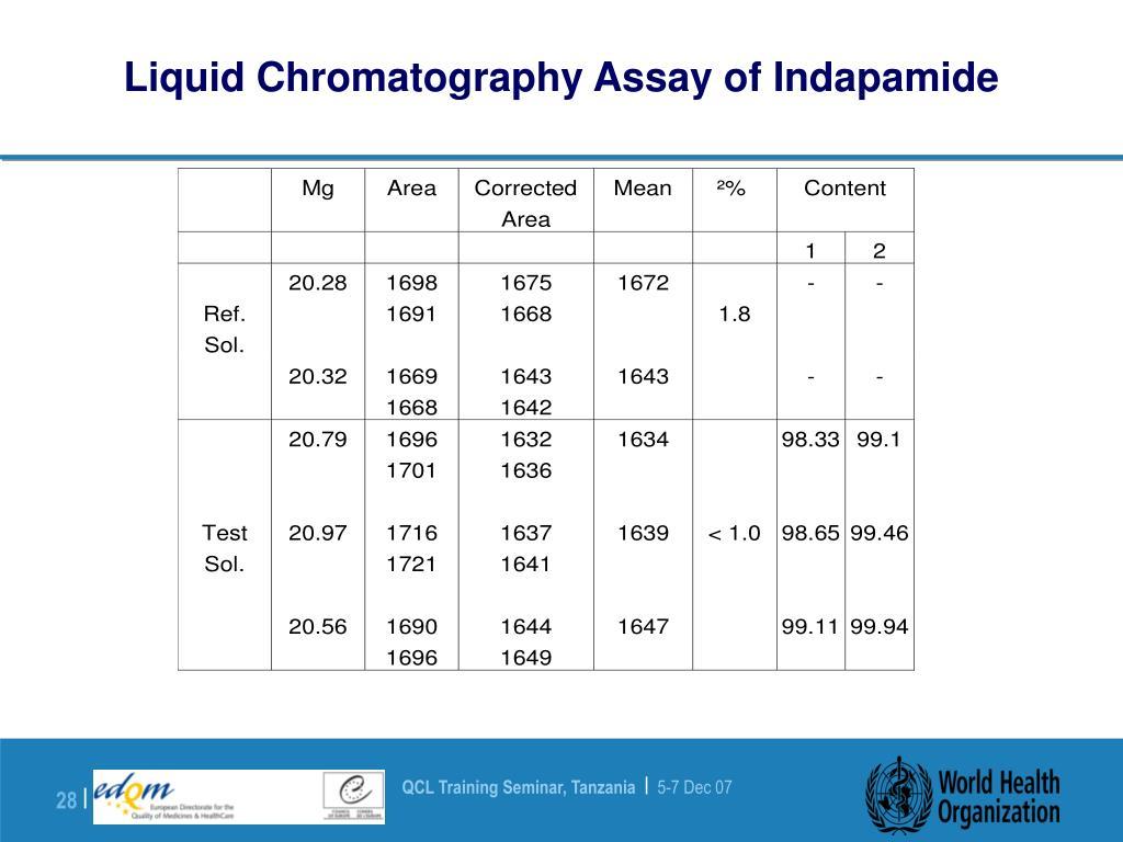 Liquid Chromatography Assay of Indapamide