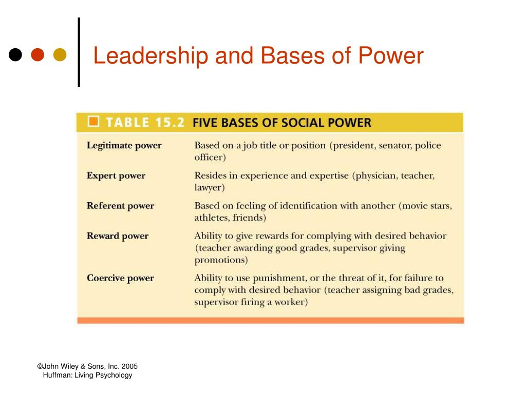 Leadership and Bases of Power