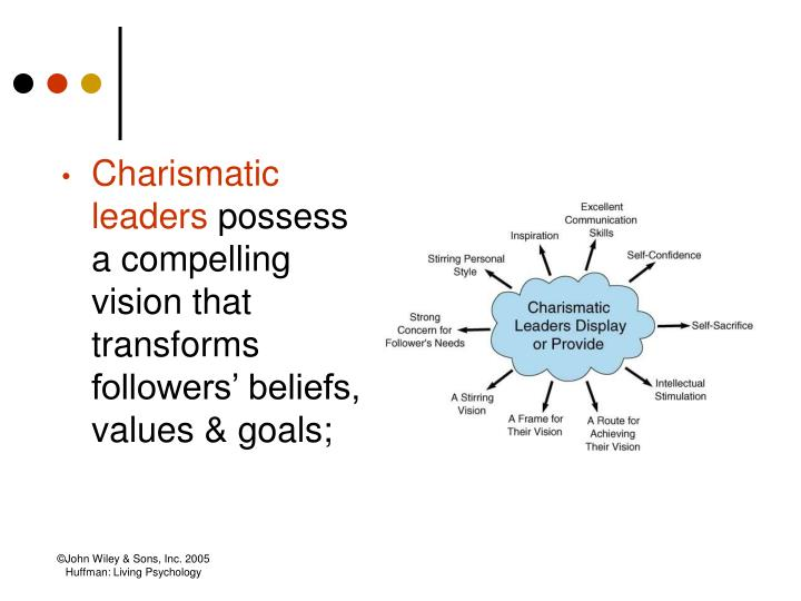 charasmatic leaders Charismatic leadership can be found at several levels of an organization, but usually at the top a charismatic leader is able to 'weave a spell' to captivate their audience and causing them to believe in a cause as the leader does.