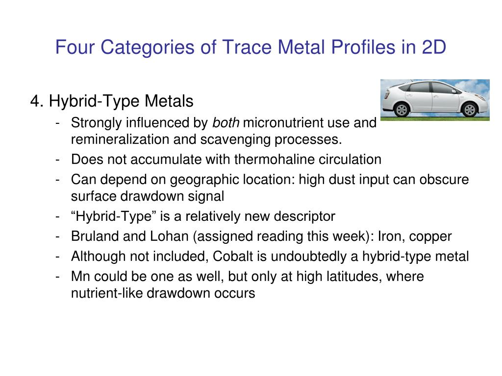 Four Categories of Trace Metal Profiles in 2D