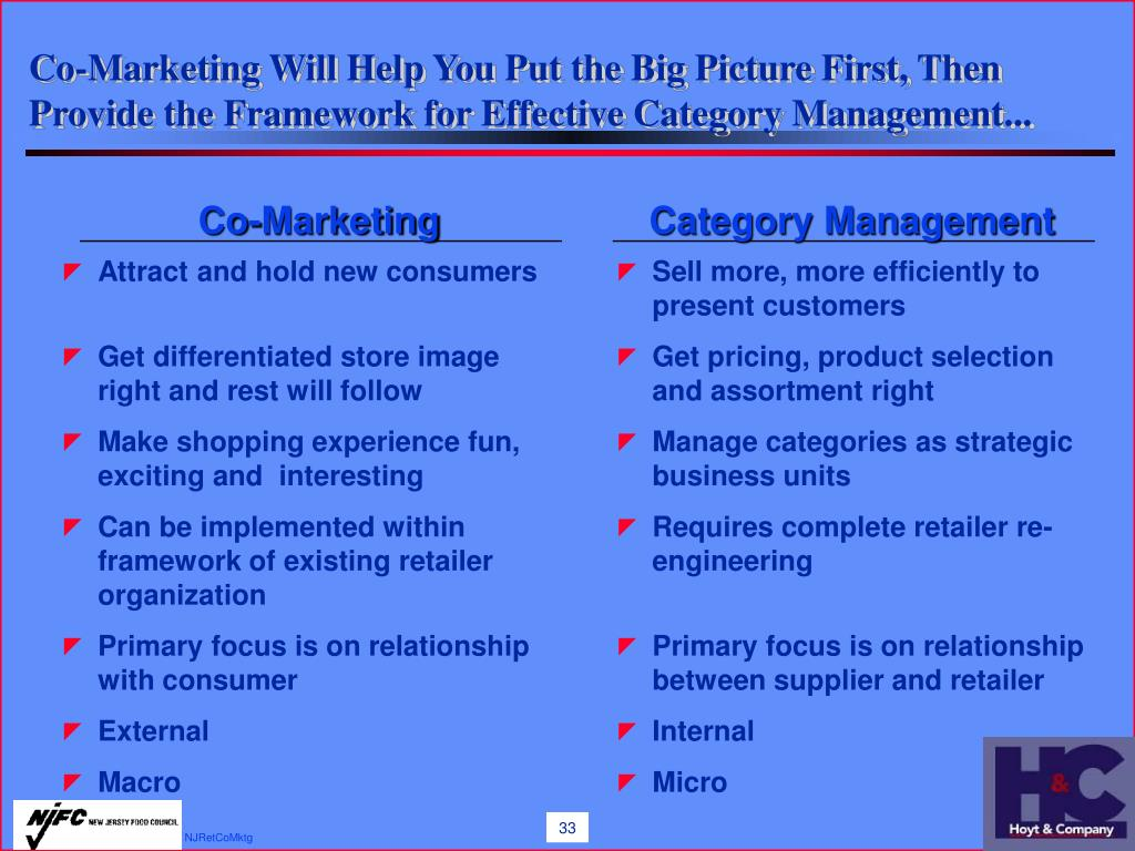 Co-Marketing Will Help You Put the Big Picture First, Then Provide the Framework for Effective Category Management...