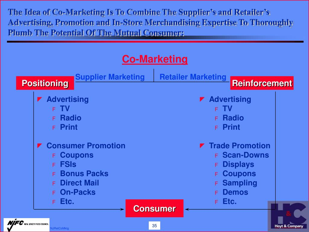 The Idea of Co-Marketing Is To Combine The Supplier's and Retailer's Advertising, Promotion and In-Store Merchandising Expertise To Thoroughly Plumb The Potential Of The Mutual Consumer: