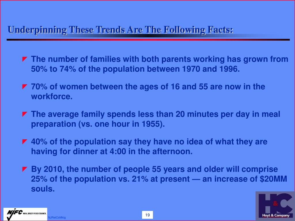 Underpinning These Trends Are The Following Facts: