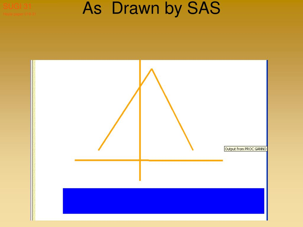 As  Drawn by SAS