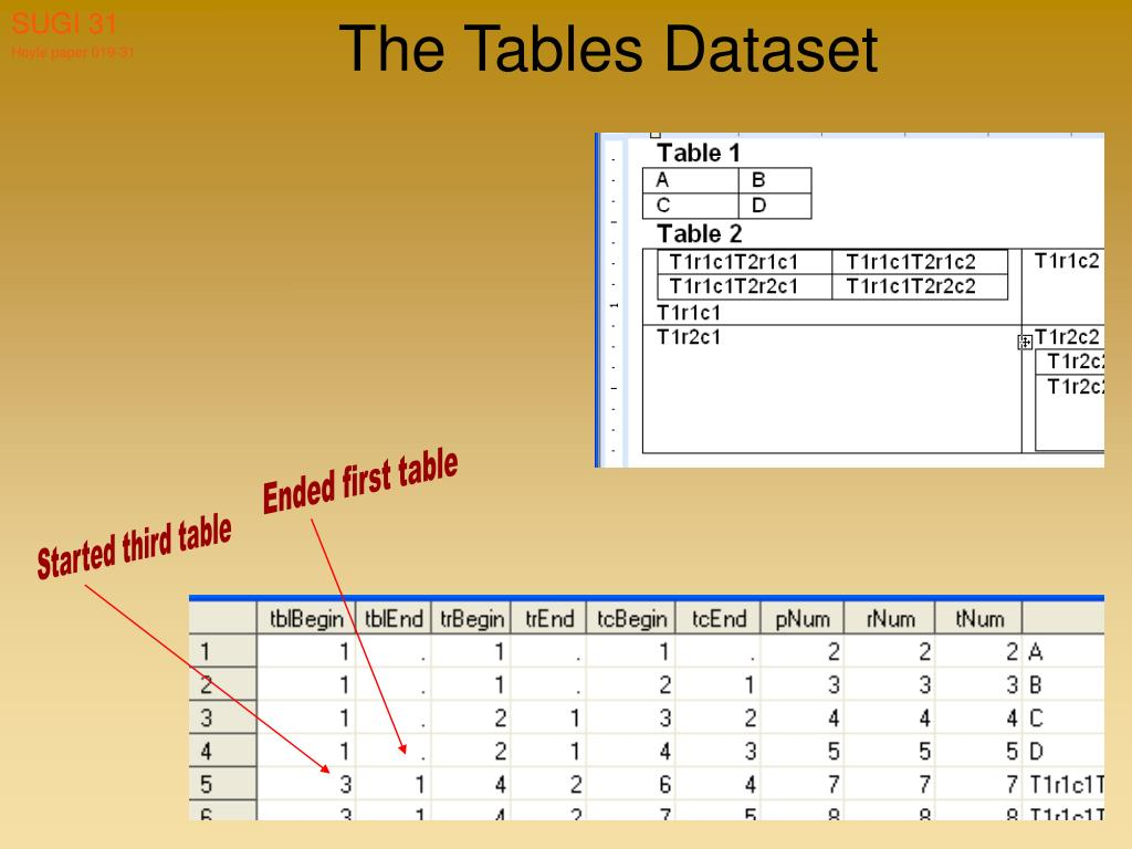 The Tables Dataset