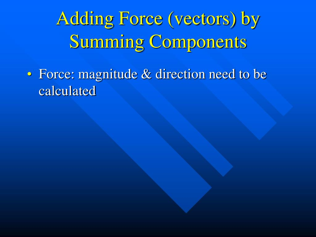 Adding Force (vectors) by Summing Components