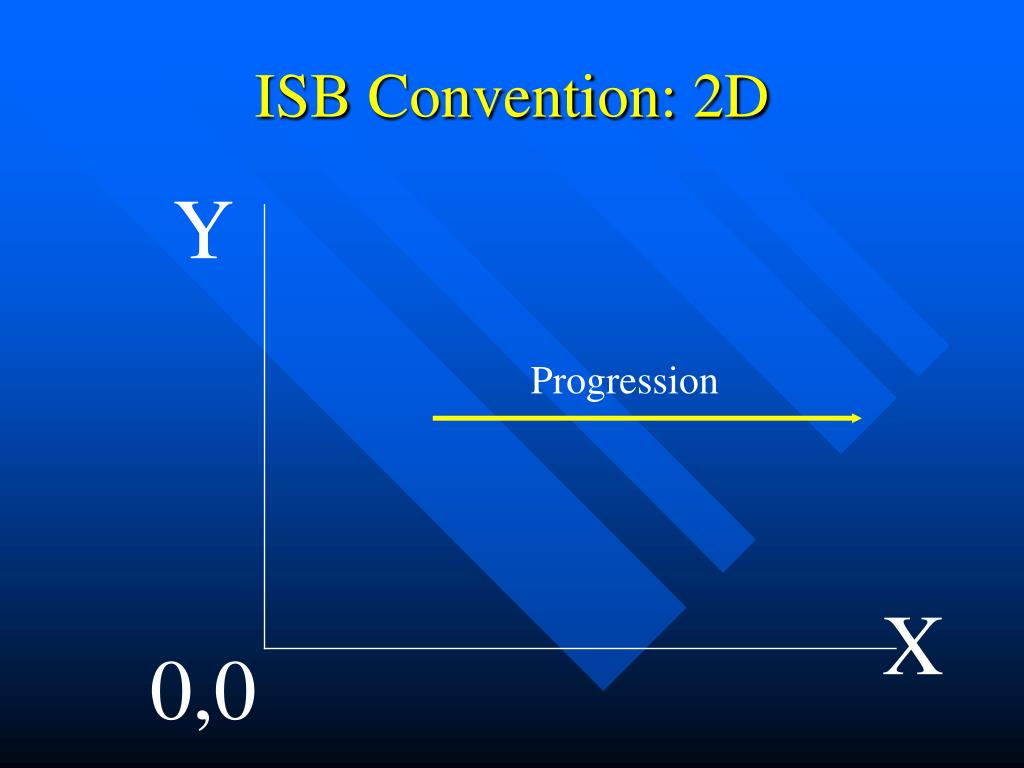 ISB Convention: 2D