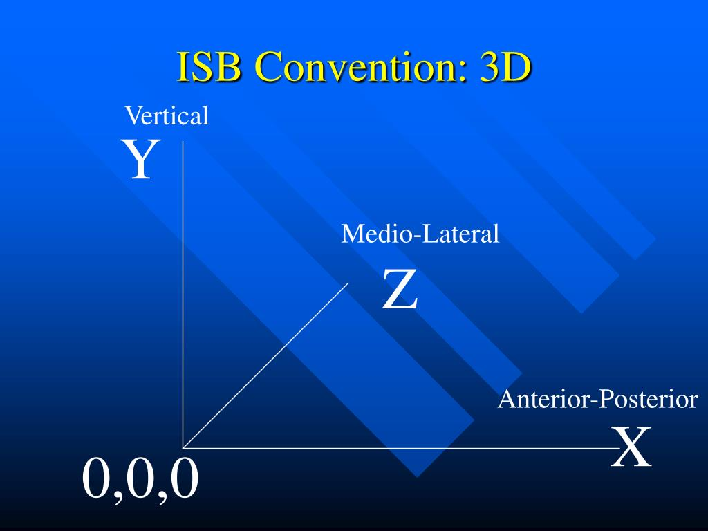 ISB Convention: 3D