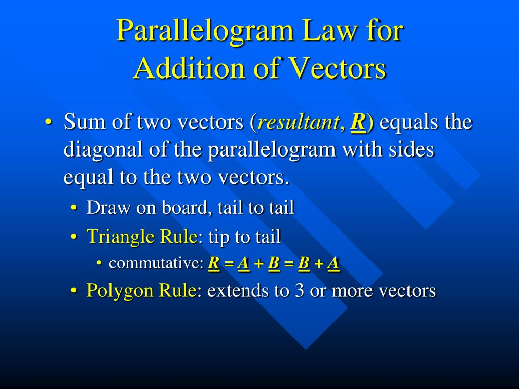Parallelogram Law for