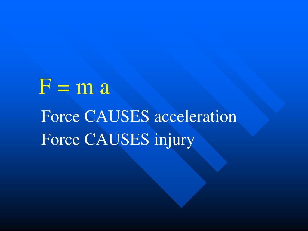F = m a