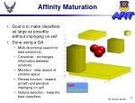 affinity maturation