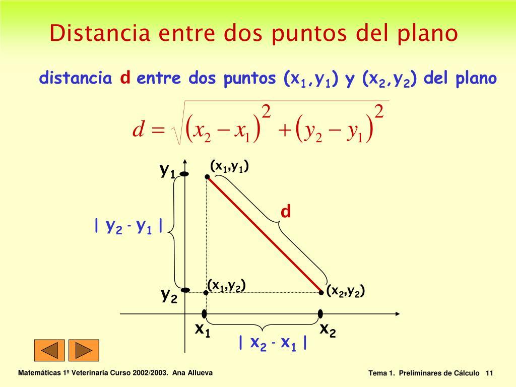 Distancia entre dos puntos del plano