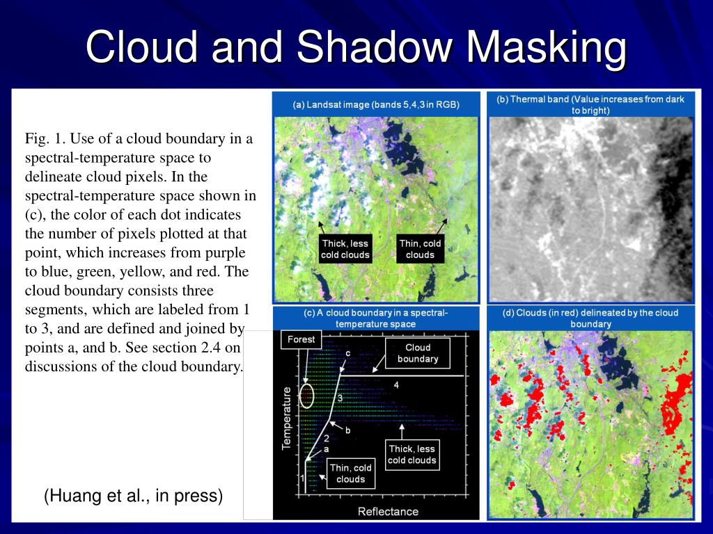 Cloud and Shadow Masking