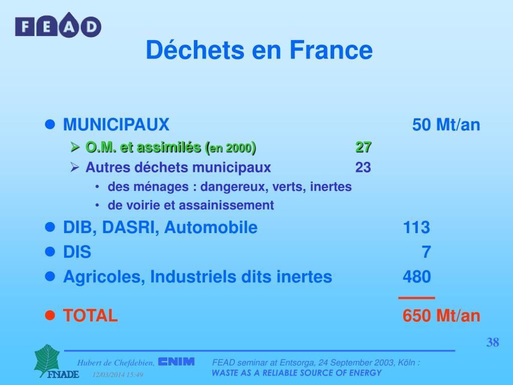 Déchets en France