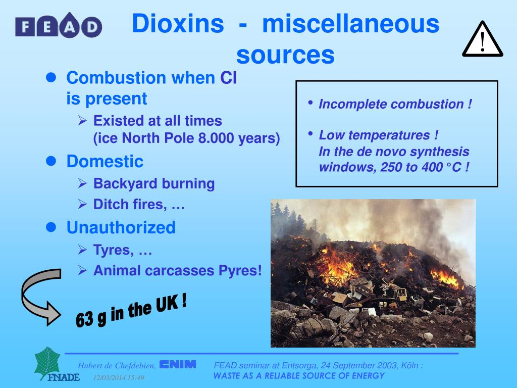 Dioxins  -  miscellaneous