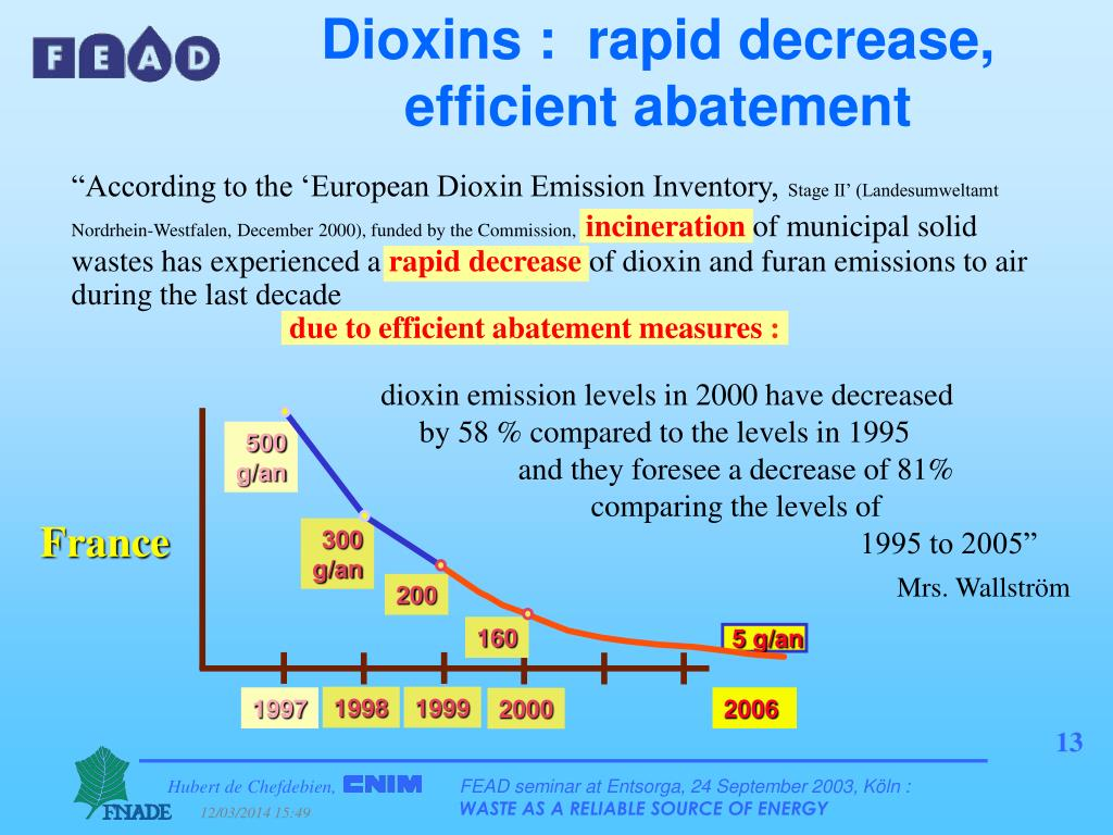 """""""According to the 'European Dioxin Emission Inventory,"""
