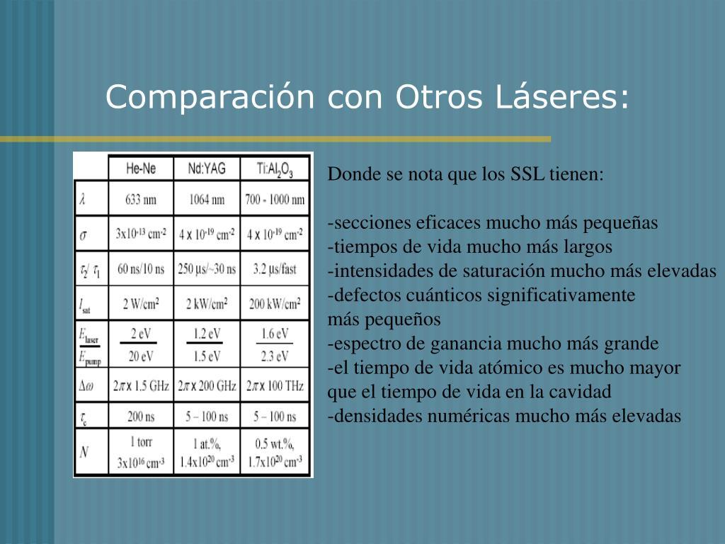 Comparación con Otros Láseres: