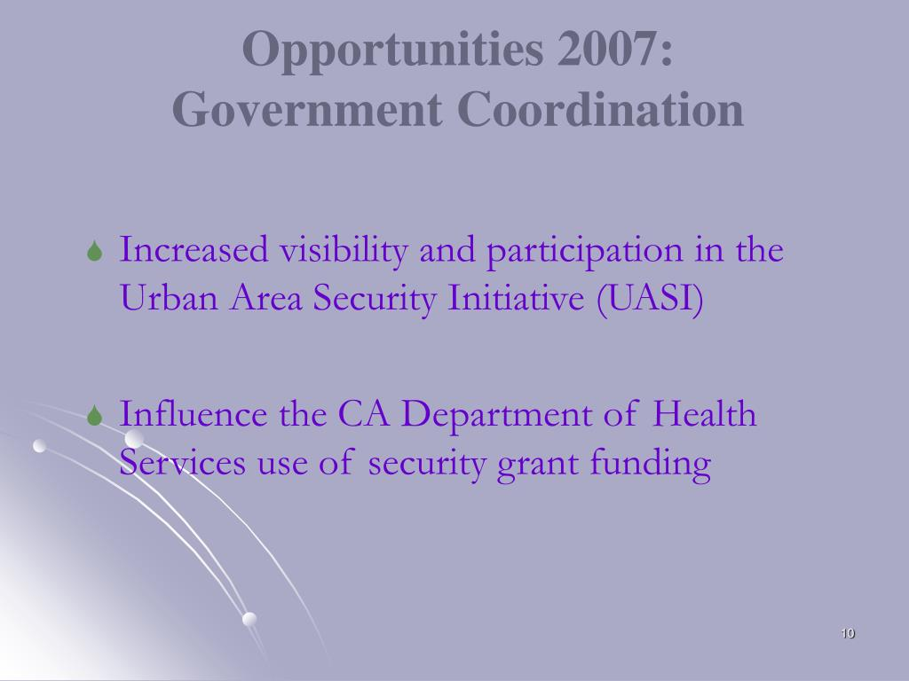 Opportunities 2007: