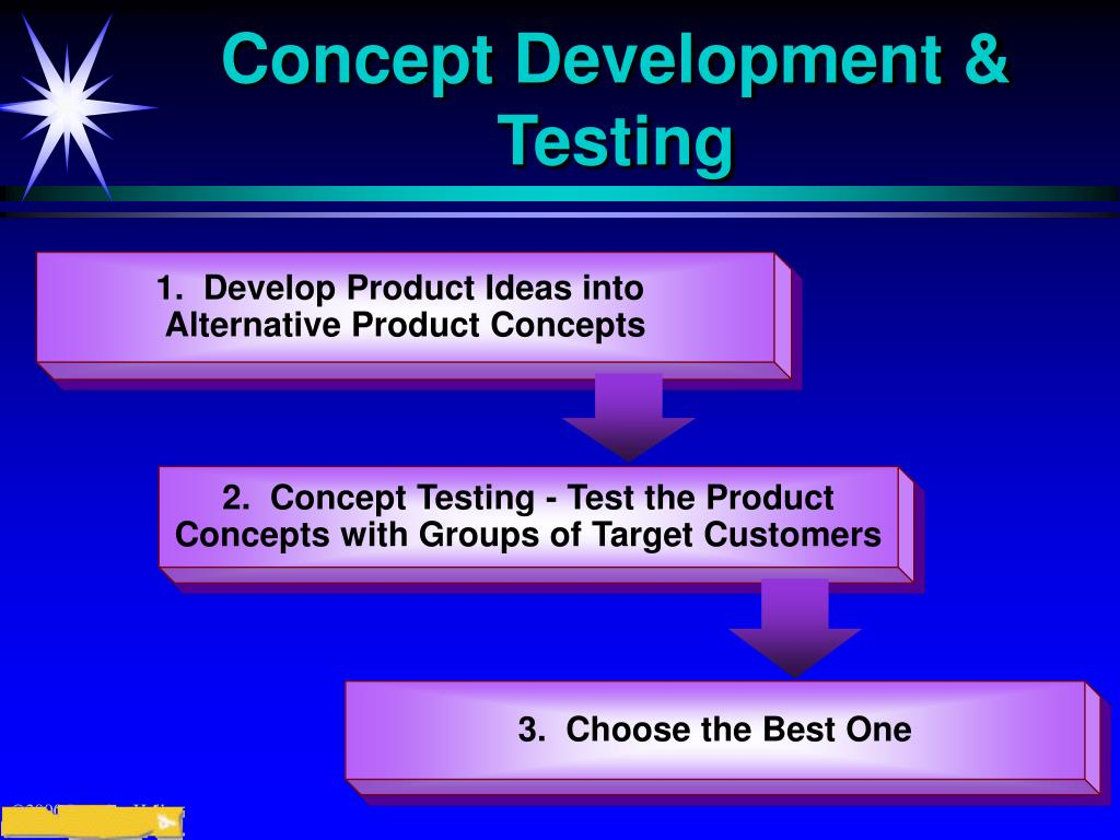 1.  Develop Product Ideas into