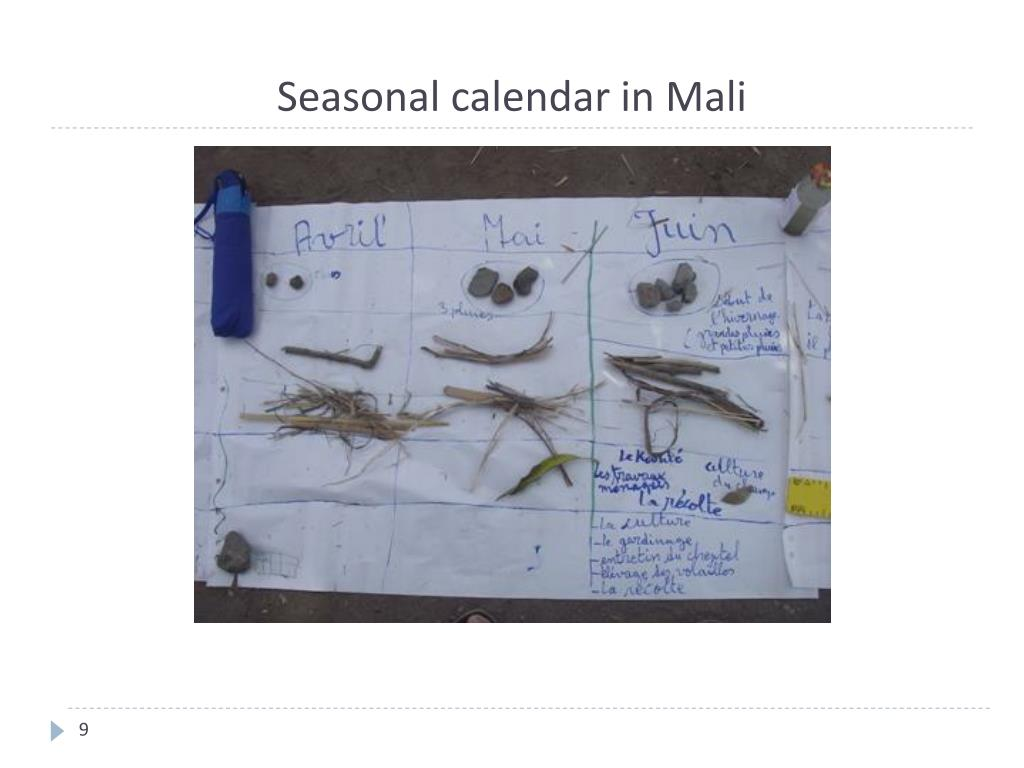 Seasonal calendar in Mali