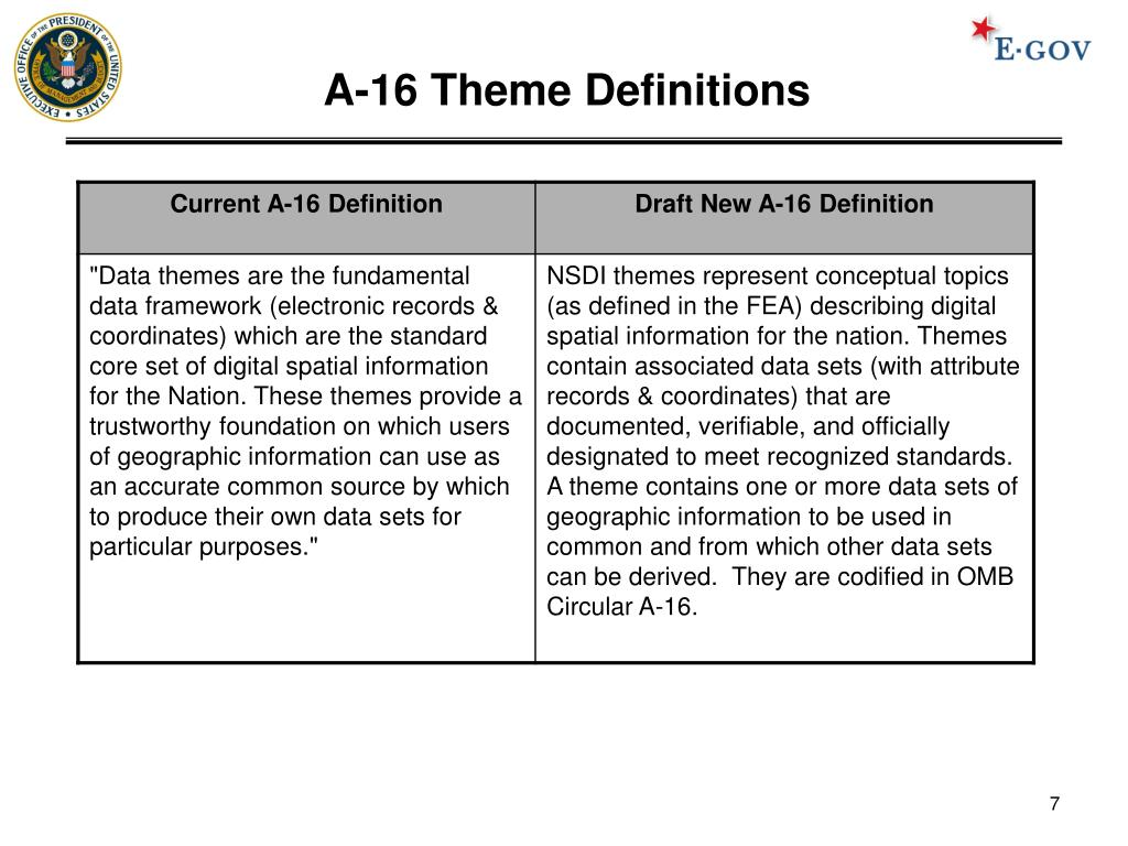 A-16 Theme Definitions