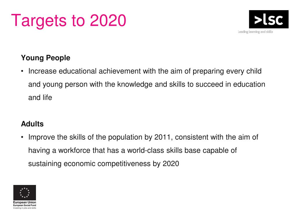 Targets to 2020