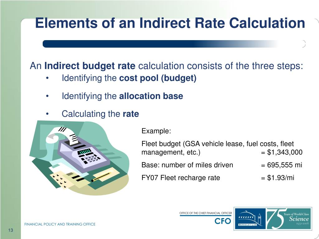 Elements of an Indirect Rate Calculation