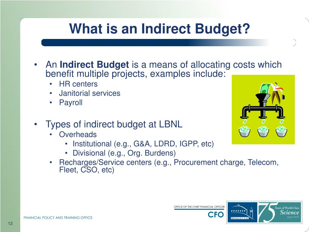 What is an Indirect Budget?