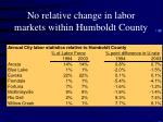 no relative change in labor markets within humboldt county