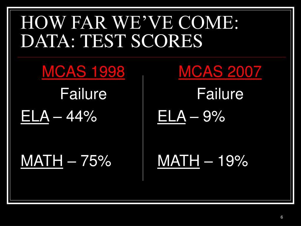 MCAS 1998