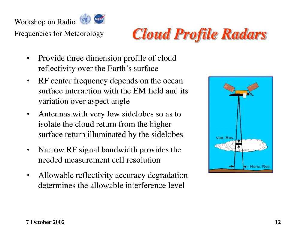 Cloud Profile Radars