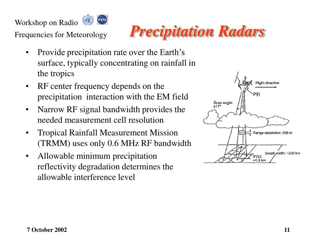 Precipitation Radars