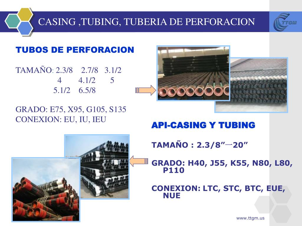 CASING ,TUBING, TUBERIA DE PERFORACION