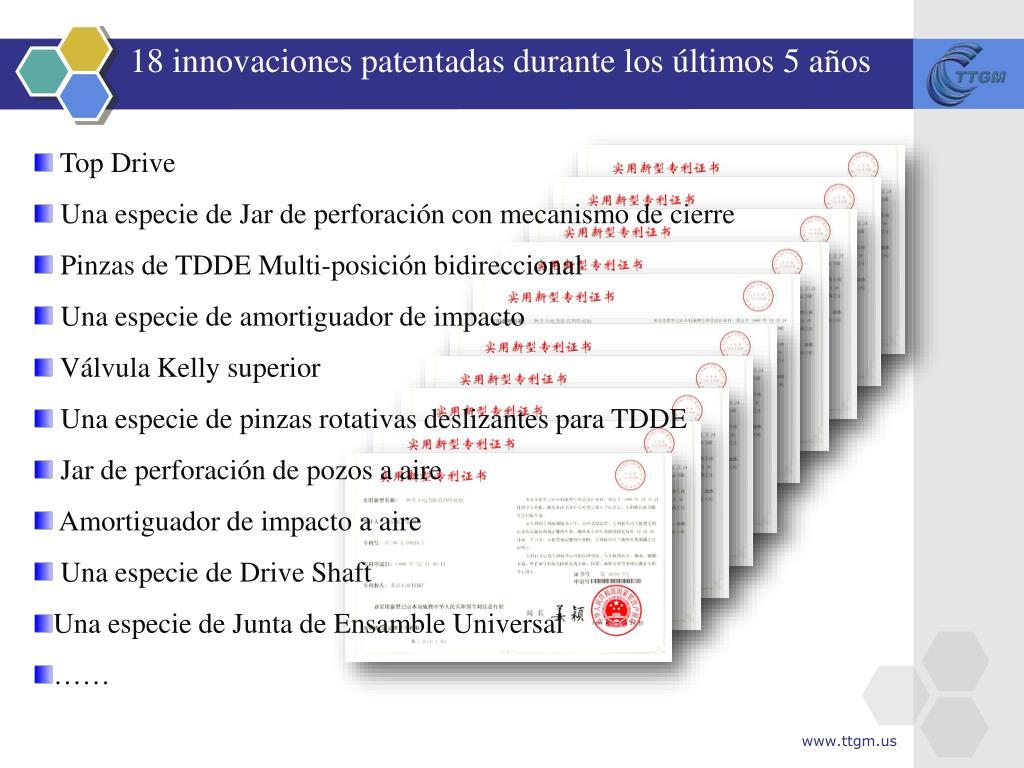 18 innovaciones patentadas durante los últimos 5 años